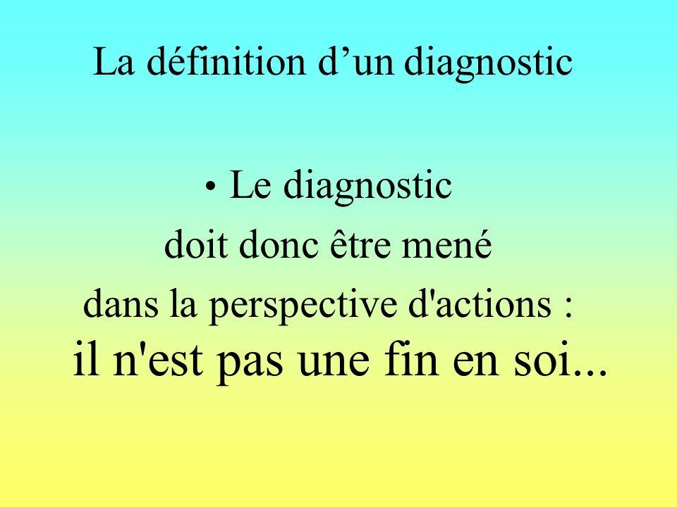 La définition dun diagnostic Le diagnostic doit donc être mené dans la perspective d actions : il n est pas une fin en soi...