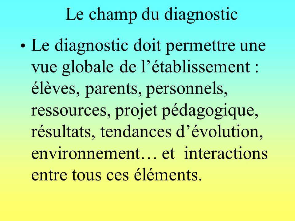 Le champ du diagnostic Le diagnostic doit permettre une vue globale de létablissement : élèves, parents, personnels, ressources, projet pédagogique, résultats, tendances dévolution, environnement… et interactions entre tous ces éléments.