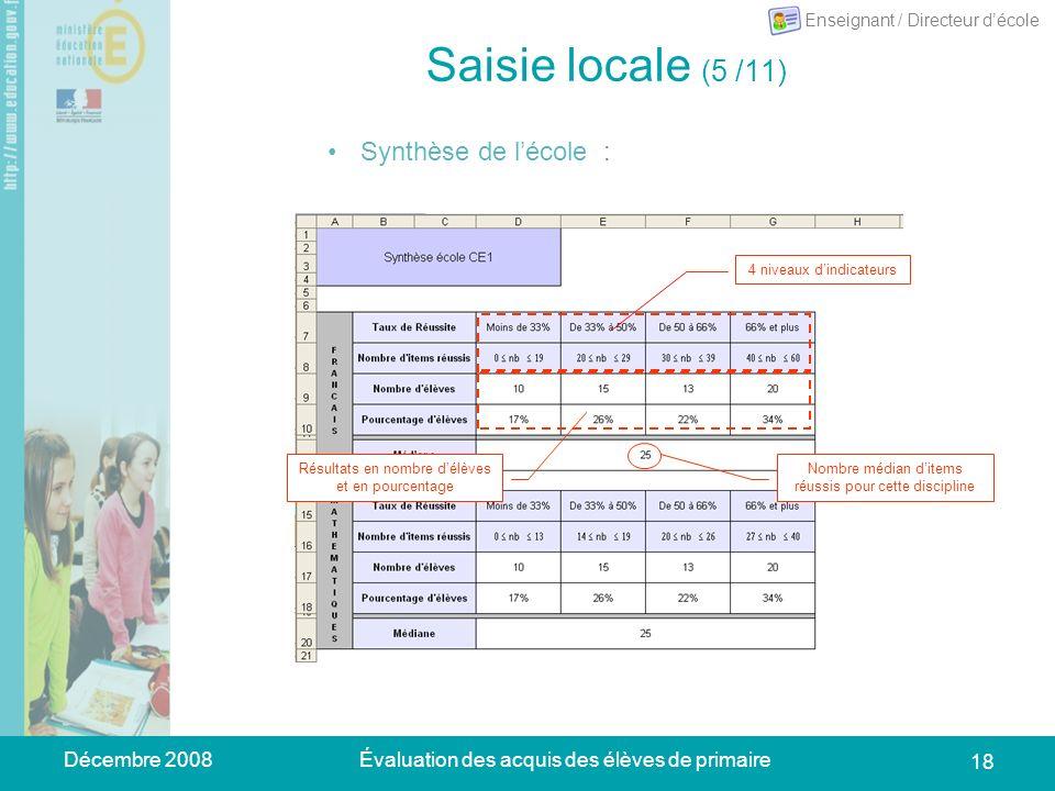 Décembre 2008Évaluation des acquis des élèves de primaire 18 Saisie locale (5 /11) Synthèse de lécole : Résultats en nombre délèves et en pourcentage