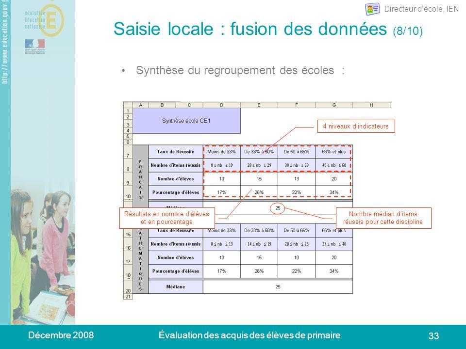 Décembre 2008Évaluation des acquis des élèves de primaire 33 Saisie locale : fusion des données (8/10) Synthèse du regroupement des écoles : Résultats