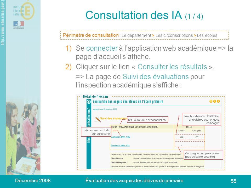 Décembre 2008Évaluation des acquis des élèves de primaire 55 Consultation des IA (1 / 4) 1)Se connecter à lapplication web académique => la page daccu