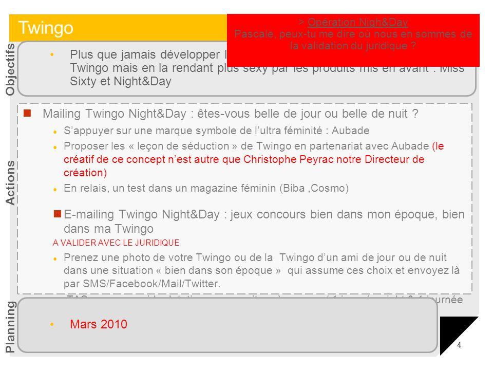4 Mailing Twingo Night&Day : êtes-vous belle de jour ou belle de nuit .