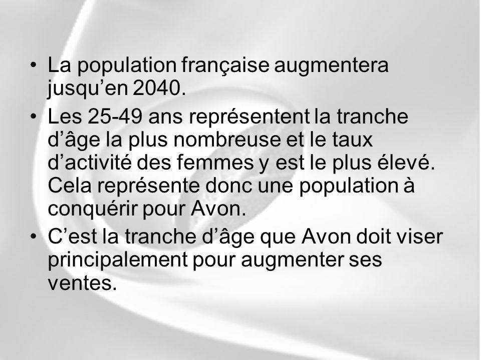 La population française augmentera jusquen 2040. Les 25-49 ans représentent la tranche dâge la plus nombreuse et le taux dactivité des femmes y est le