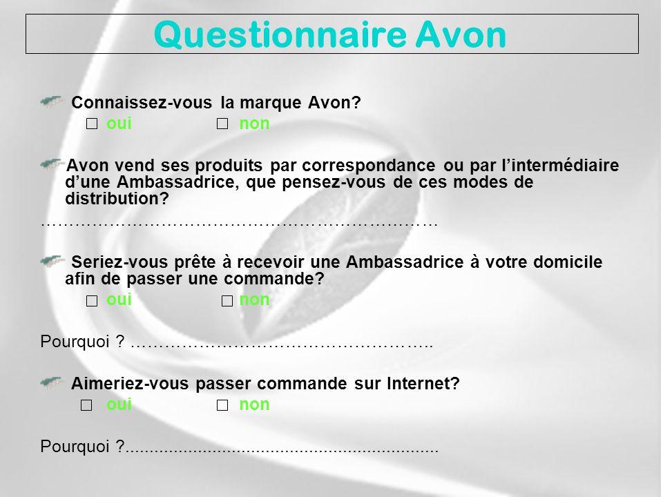Questionnaire Avon Connaissez-vous la marque Avon? ouinon Avon vend ses produits par correspondance ou par lintermédiaire dune Ambassadrice, que pense