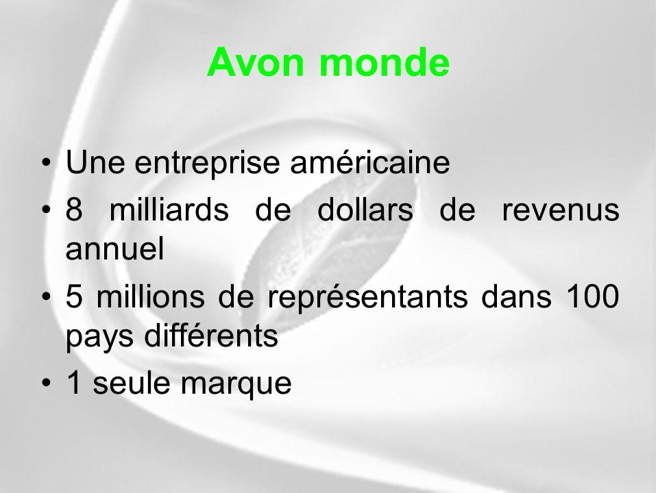 Avon monde Une entreprise américaine 8 milliards de dollars de revenus annuel 5 millions de représentants dans 100 pays différents 1 seule marque