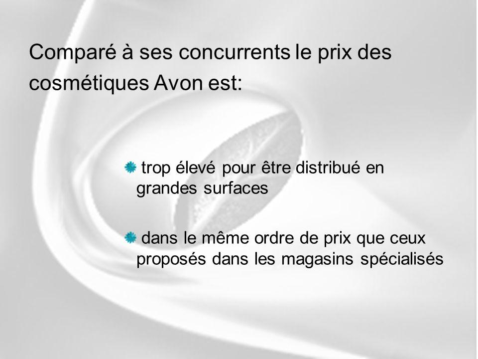Comparé à ses concurrents le prix des cosmétiques Avon est: trop élevé pour être distribué en grandes surfaces dans le même ordre de prix que ceux pro