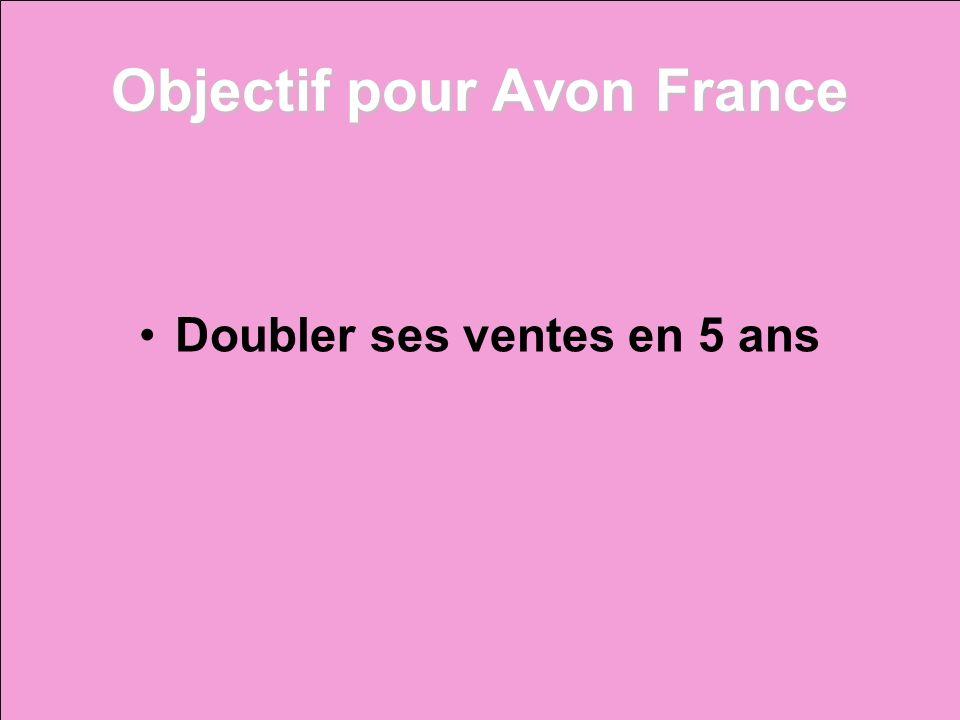 Objectif pour Avon France Doubler ses ventes en 5 ans
