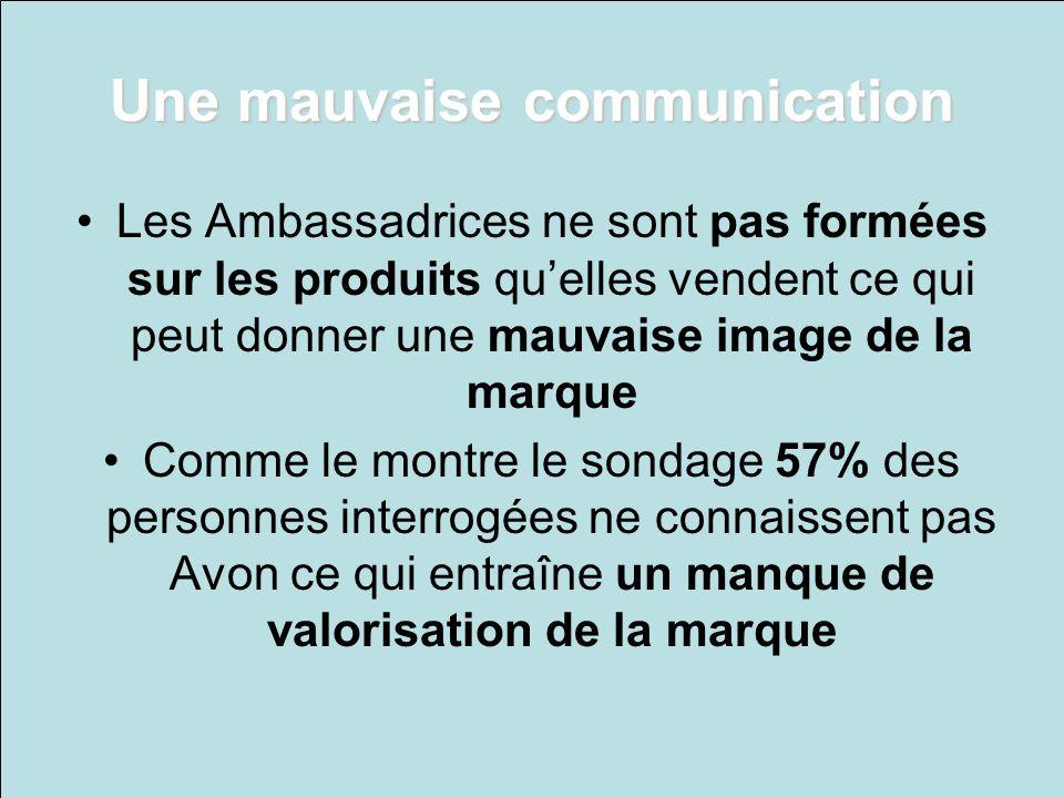 Une mauvaise communication Les Ambassadrices ne sont pas formées sur les produits quelles vendent ce qui peut donner une mauvaise image de la marque C