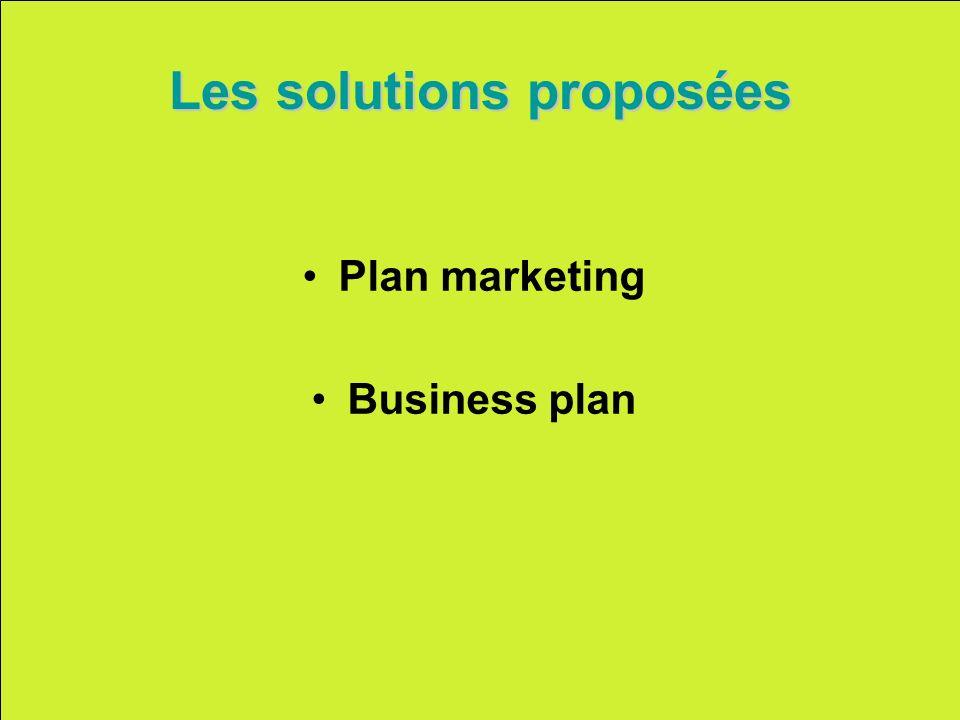 Les solutions proposées Plan marketing Business plan