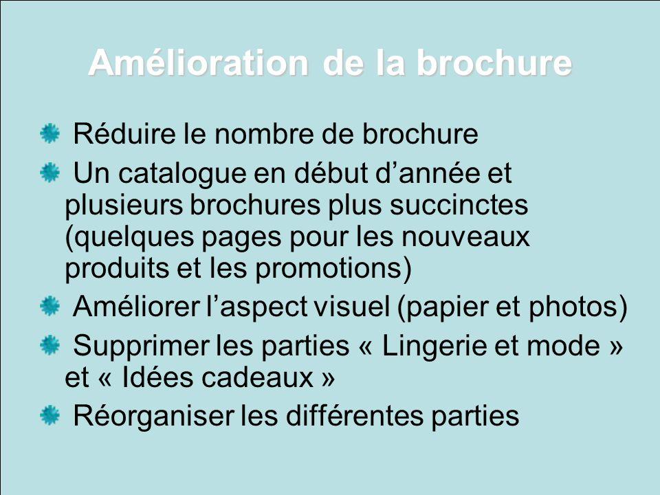 Amélioration de la brochure Réduire le nombre de brochure Un catalogue en début dannée et plusieurs brochures plus succinctes (quelques pages pour les