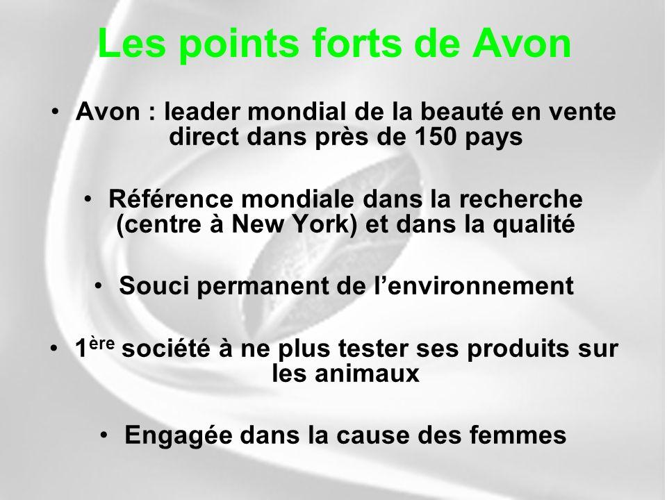 Les points forts de Avon Avon : leader mondial de la beauté en vente direct dans près de 150 pays Référence mondiale dans la recherche (centre à New Y