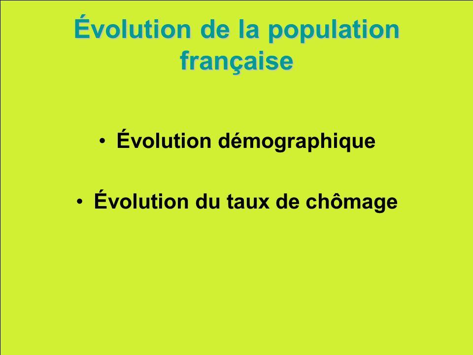 Évolution de la population française Évolution démographique Évolution du taux de chômage