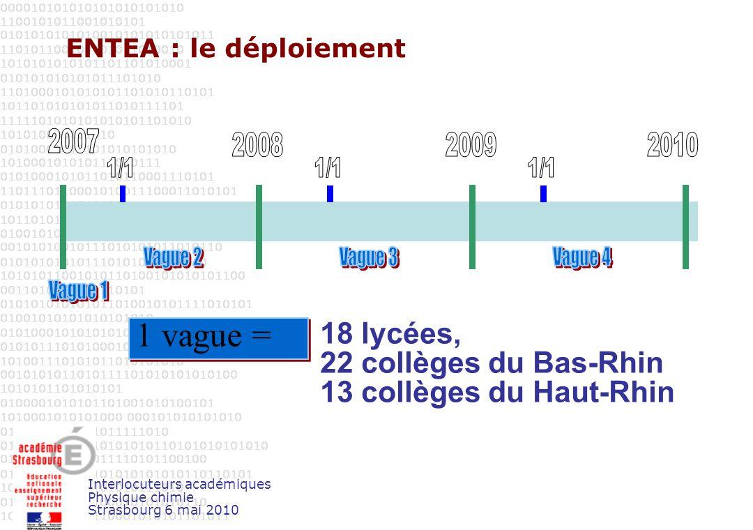 Interlocuteurs académiques Physique chimie Strasbourg 6 mai 2010 ENTEA : le déploiement 1 vague = 18 lycées, 22 collèges du Bas-Rhin 13 collèges du Haut-Rhin