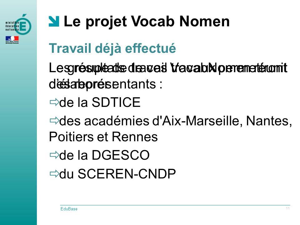Travail déjà effectué Le projet Vocab Nomen EduBase 11 Le groupe de travail VocabNomen réunit des représentants : de la SDTICE des académies d Aix-Marseille, Nantes, Poitiers et Rennes de la DGESCO du SCEREN-CNDP Les résultats de ces travaux permettront délaborer :