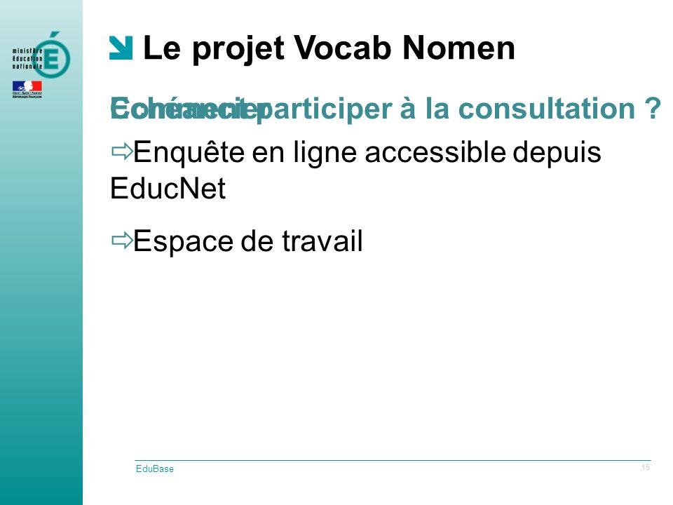 Le projet Vocab Nomen EduBase 15 Enquête en ligne accessible depuis EducNet Espace de travail Echéancier