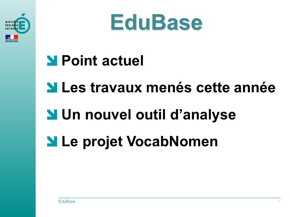 EduBase 3 EduBase Point actuel Les travaux menés cette année Un nouvel outil danalyse Le projet VocabNomen