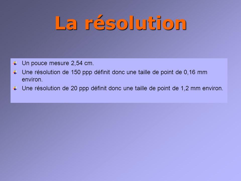 La résolution Un pouce mesure 2,54 cm.