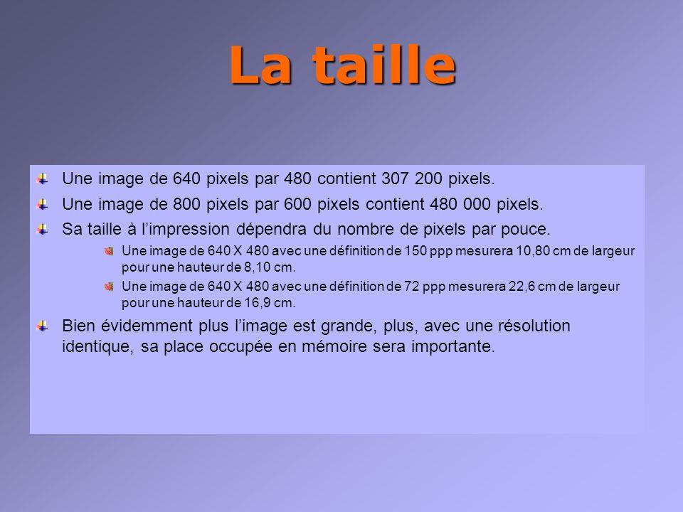 La taille Une image de 640 pixels par 480 contient 307 200 pixels.
