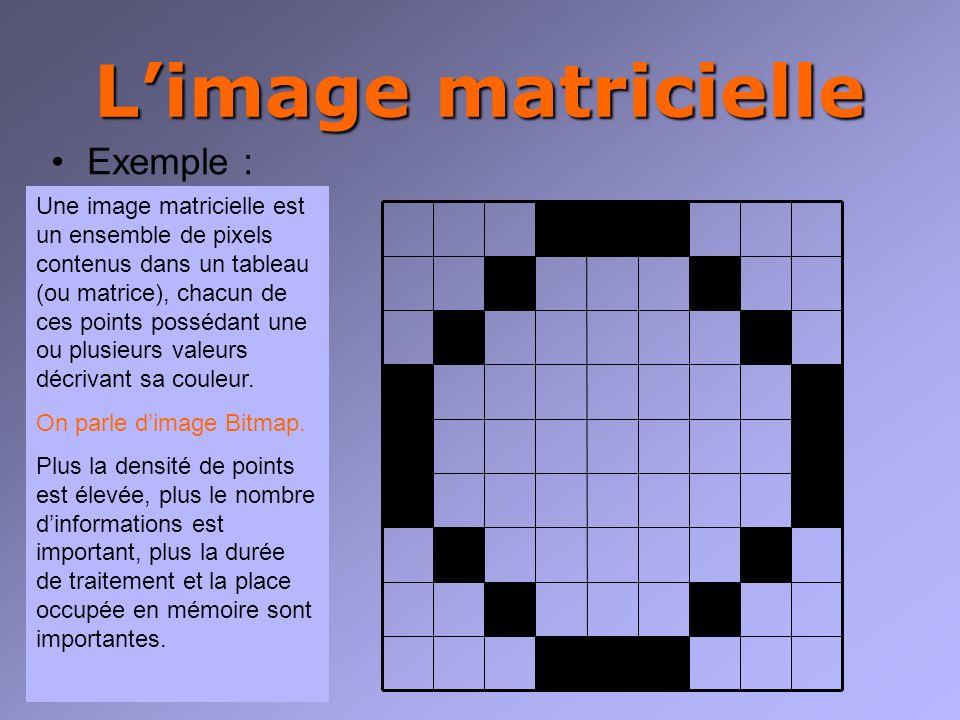 Limage matricielle Exemple : Une image matricielle est un ensemble de pixels contenus dans un tableau (ou matrice), chacun de ces points possédant une ou plusieurs valeurs décrivant sa couleur.