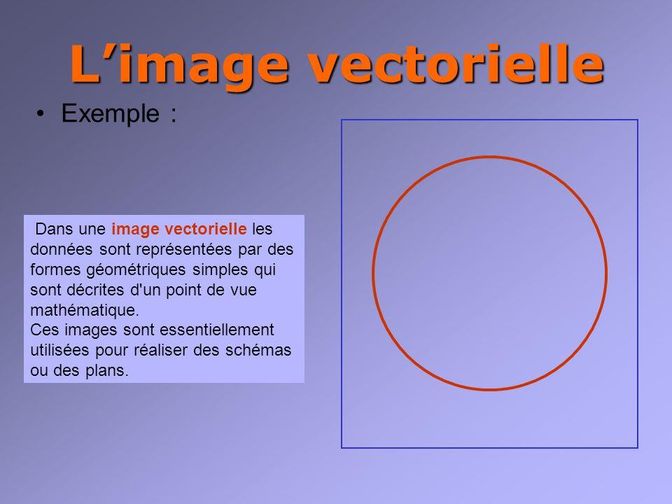 Limage vectorielle Exemple : Dans une image vectorielle les données sont représentées par des formes géométriques simples qui sont décrites d un point de vue mathématique.