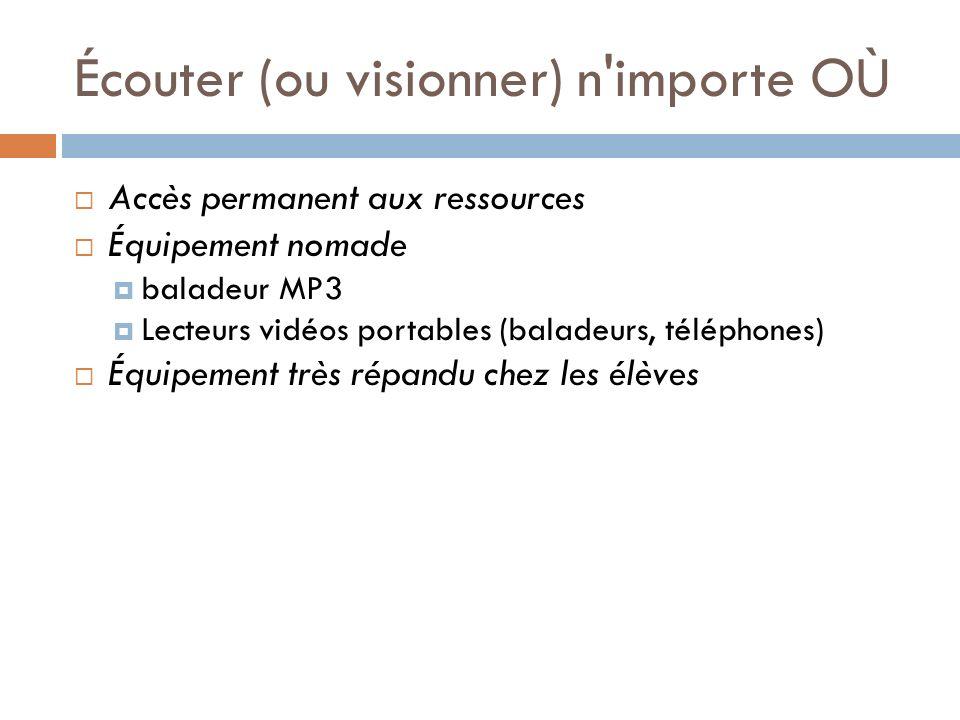 Écouter (ou visionner) n'importe OÙ Accès permanent aux ressources Équipement nomade baladeur MP3 Lecteurs vidéos portables (baladeurs, téléphones) Éq
