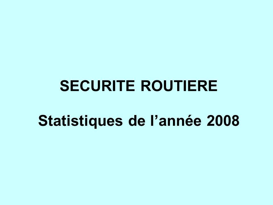 SECURITE ROUTIERE Statistiques de lannée 2008