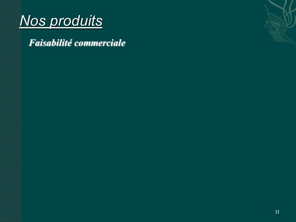 11 Nos produits Faisabilité commerciale