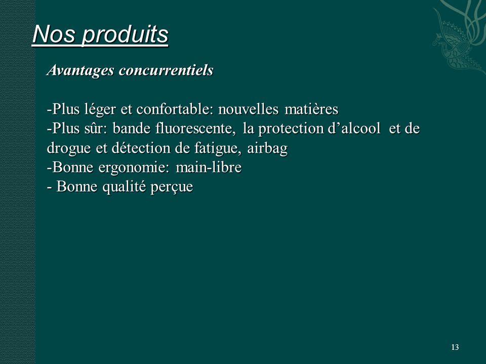 13 Nos produits Avantages concurrentiels -Plus léger et confortable: nouvelles matières -Plus sûr: bande fluorescente, la protection dalcool et de drogue et détection de fatigue, airbag -Bonne ergonomie: main-libre - Bonne qualité perçue
