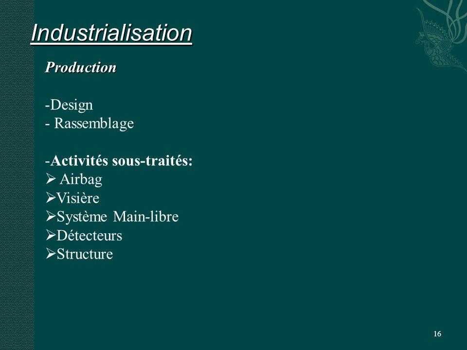 16 Industrialisation Production -Design - Rassemblage -Activités sous-traités: Airbag Visière Système Main-libre Détecteurs Structure
