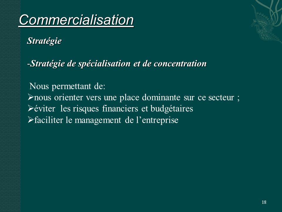 18 Commercialisation Stratégie -Stratégie de spécialisation et de concentration Nous permettant de: nous orienter vers une place dominante sur ce secteur ; éviter les risques financiers et budgétaires faciliter le management de lentreprise