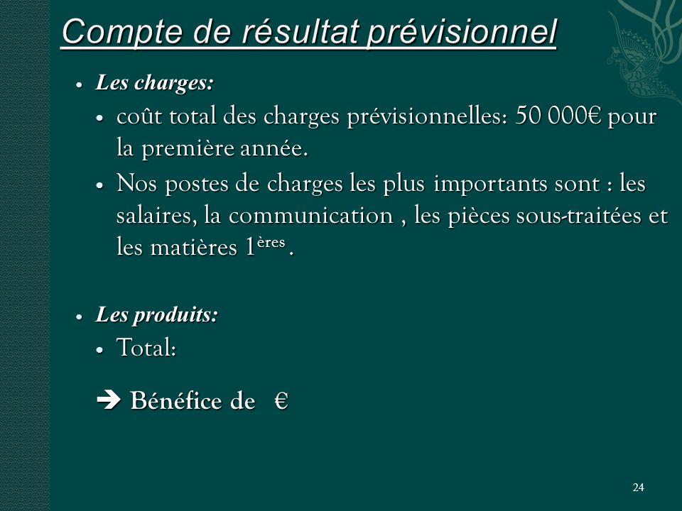 Les charges: Les charges: coût total des charges prévisionnelles: 50 000 pour la première année.