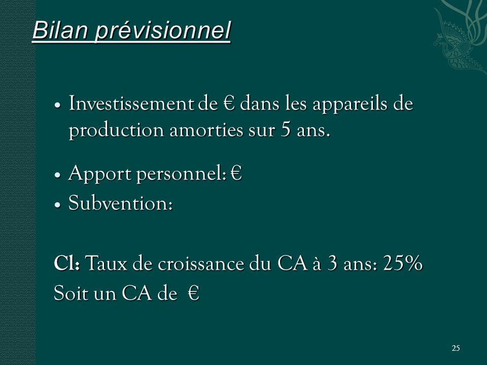 Investissement de dans les appareils de production amorties sur 5 ans.