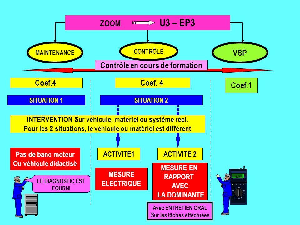 ZOOM U3 – EP3 VSP Coef.1 Contrôle en cours de formation INTERVENTION Sur véhicule, matériel ou système réel.