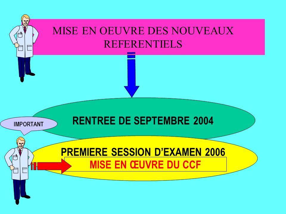 RENTREE DE SEPTEMBRE 2004 PREMIERE SESSION DEXAMEN 2006 MISE EN OEUVRE DES NOUVEAUX REFERENTIELS MISE EN ŒUVRE DU CCF IMPORTANT