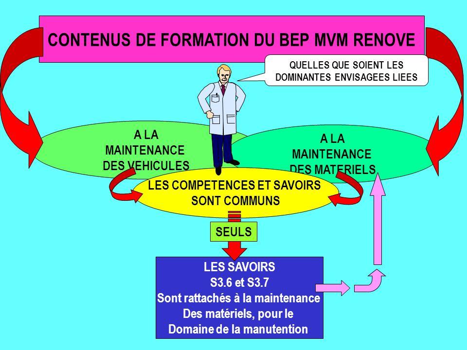 A LA MAINTENANCE DES VEHICULES A LA MAINTENANCE DES MATERIELS CONTENUS DE FORMATION DU BEP MVM RENOVE LES SAVOIRS S3.6 et S3.7 Sont rattachés à la maintenance Des matériels, pour le Domaine de la manutention LES COMPETENCES ET SAVOIRS SONT COMMUNS SEULS QUELLES QUE SOIENT LES DOMINANTES ENVISAGEES LIEES