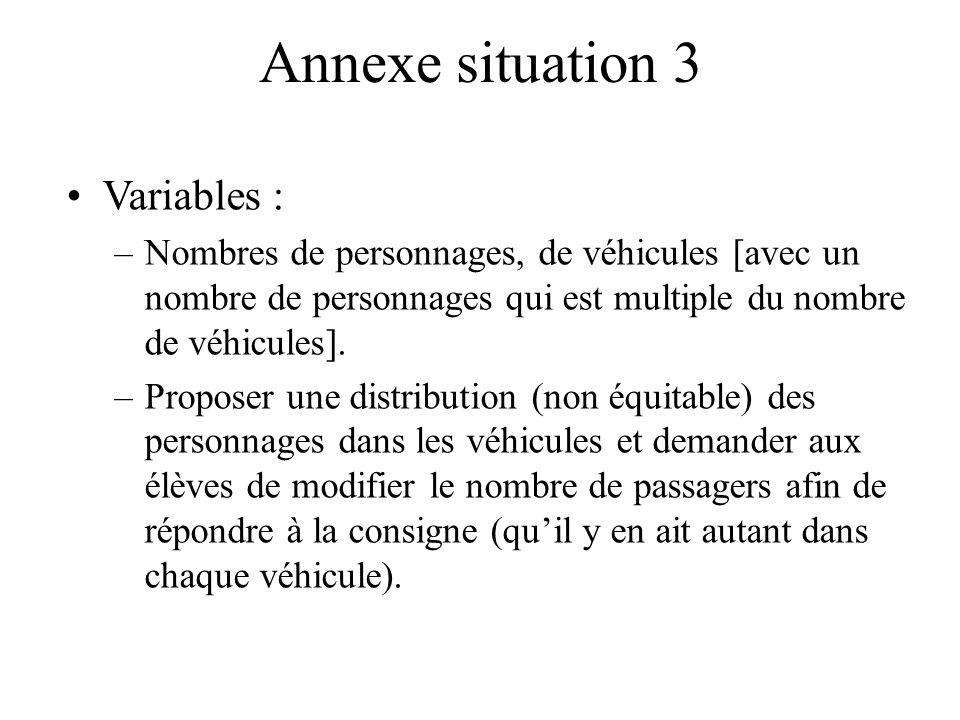 Annexe situation 3 Variables : –Nombres de personnages, de véhicules [avec un nombre de personnages qui est multiple du nombre de véhicules]. –Propose
