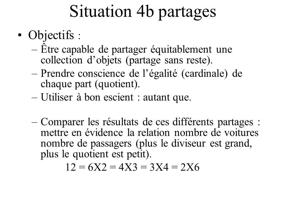 Situation 4b partages Objectifs : –Être capable de partager équitablement une collection dobjets (partage sans reste). –Prendre conscience de légalité