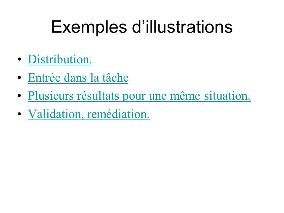 Exemples dillustrations Distribution. Entrée dans la tâche Plusieurs résultats pour une même situation. Validation, remédiation.