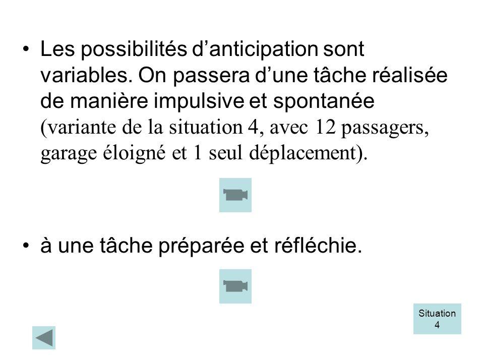 Les possibilités danticipation sont variables. On passera dune tâche réalisée de manière impulsive et spontanée (variante de la situation 4, avec 12 p