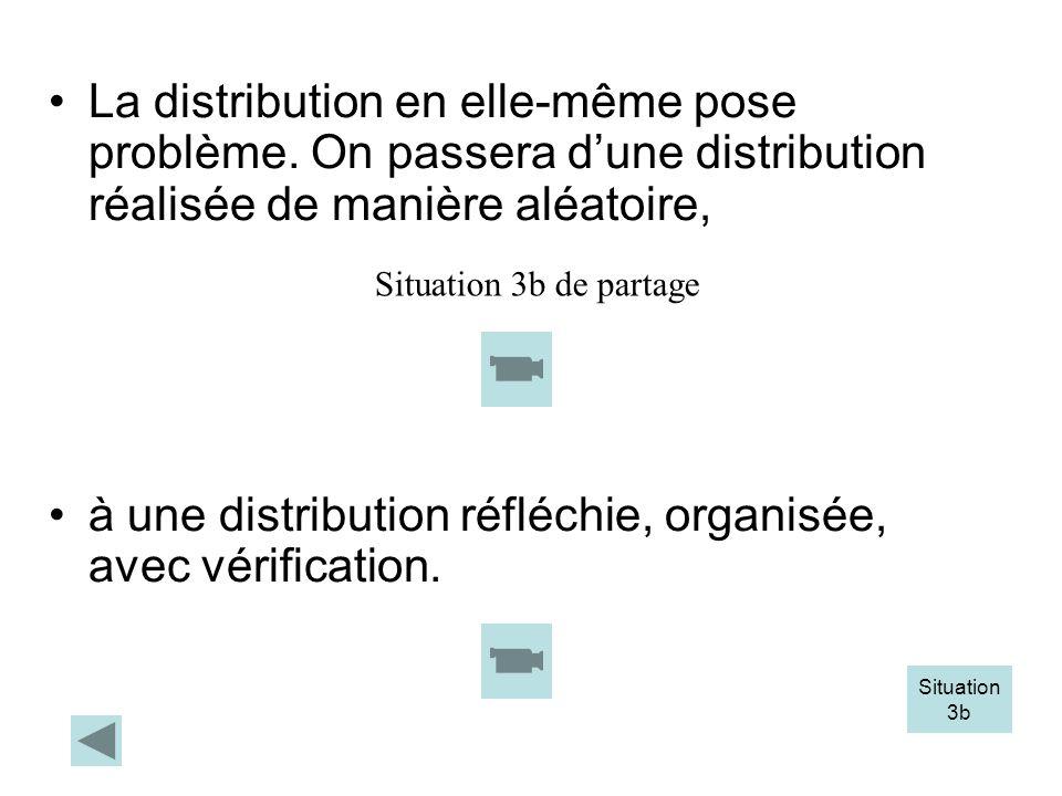 La distribution en elle-même pose problème. On passera dune distribution réalisée de manière aléatoire, à une distribution réfléchie, organisée, avec