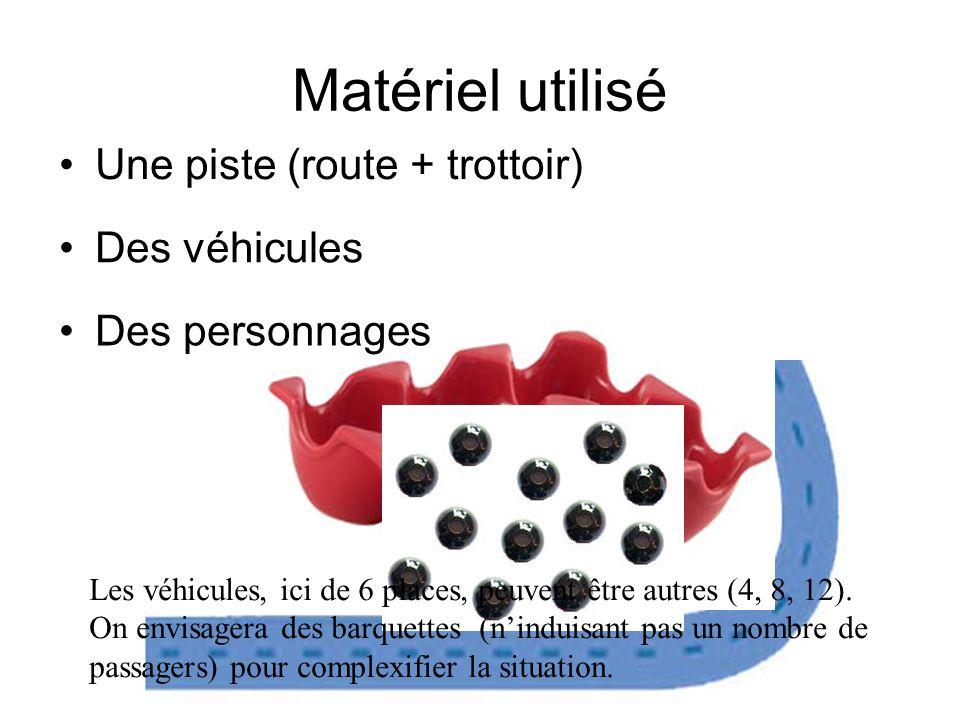 Matériel utilisé Une piste (route + trottoir) Des véhicules Des personnages Les véhicules, ici de 6 places, peuvent être autres (4, 8, 12). On envisag