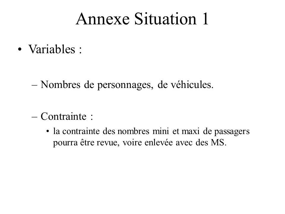 Annexe Situation 1 Variables : –Nombres de personnages, de véhicules. –Contrainte : la contrainte des nombres mini et maxi de passagers pourra être re