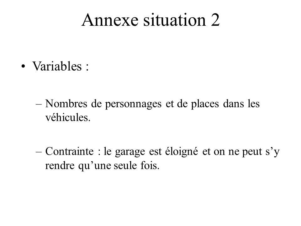 Annexe situation 2 Variables : –Nombres de personnages et de places dans les véhicules. –Contrainte : le garage est éloigné et on ne peut sy rendre qu