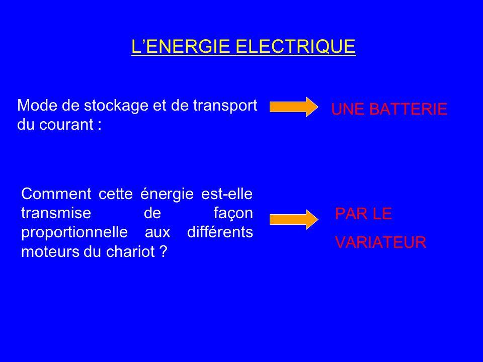 LENERGIE ELECTRIQUE Mode de stockage et de transport du courant : UNE BATTERIE Comment cette énergie est-elle transmise de façon proportionnelle aux d
