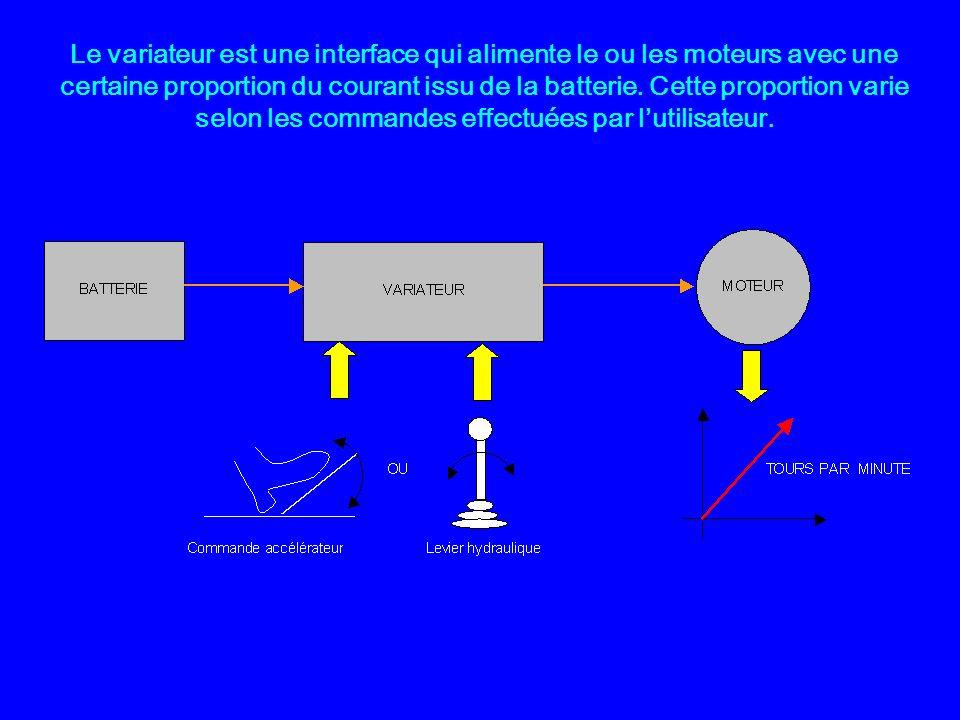 Le variateur est une interface qui alimente le ou les moteurs avec une certaine proportion du courant issu de la batterie. Cette proportion varie selo