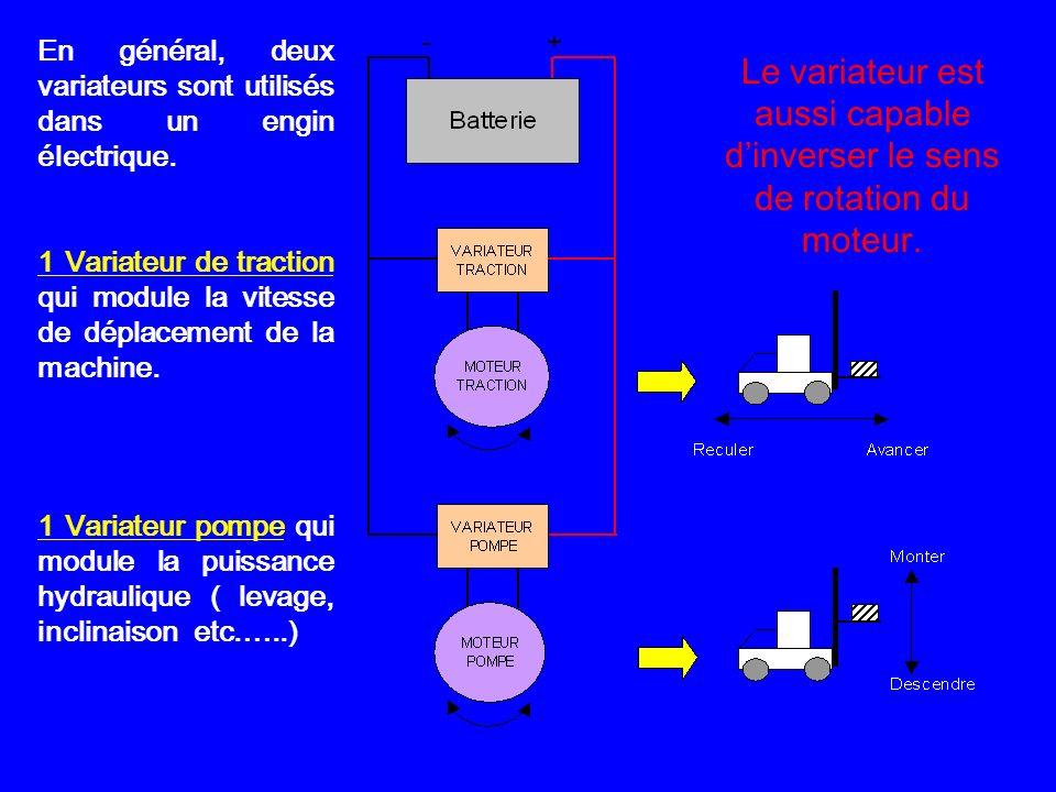 En général, deux variateurs sont utilisés dans un engin électrique. 1 Variateur de traction qui module la vitesse de déplacement de la machine. 1 Vari