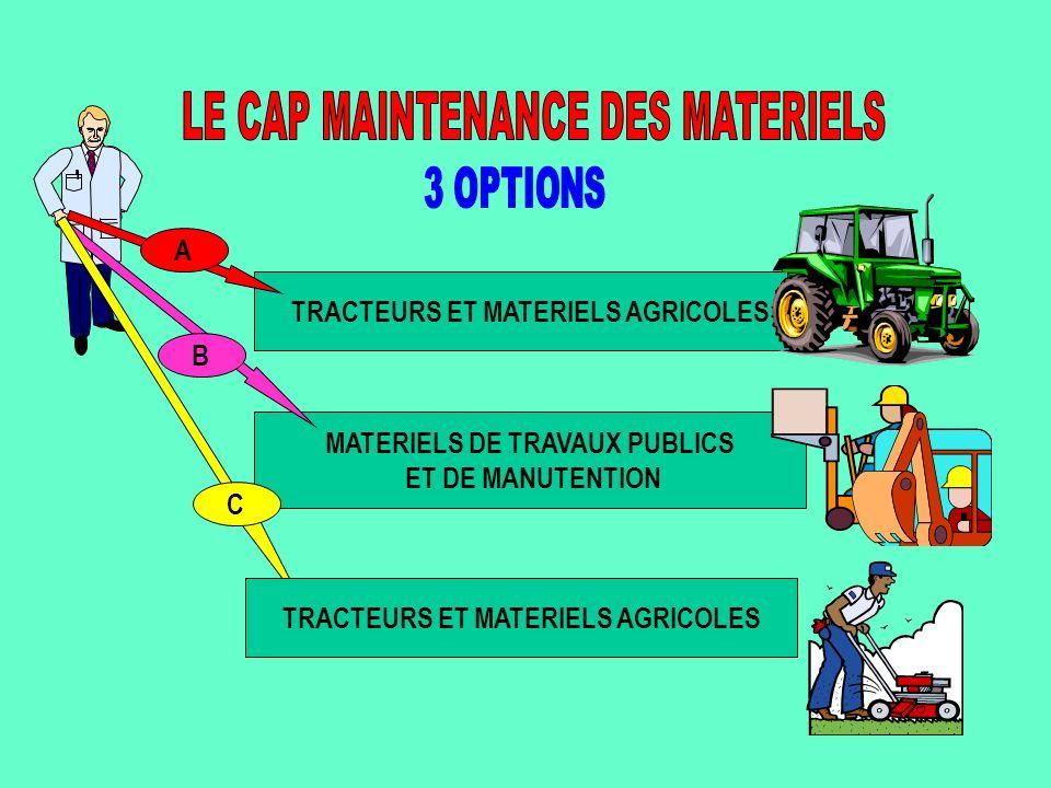 TRACTEURS ET MATERIELS AGRICOLES A MATERIELS DE TRAVAUX PUBLICS ET DE MANUTENTION B TRACTEURS ET MATERIELS AGRICOLES C