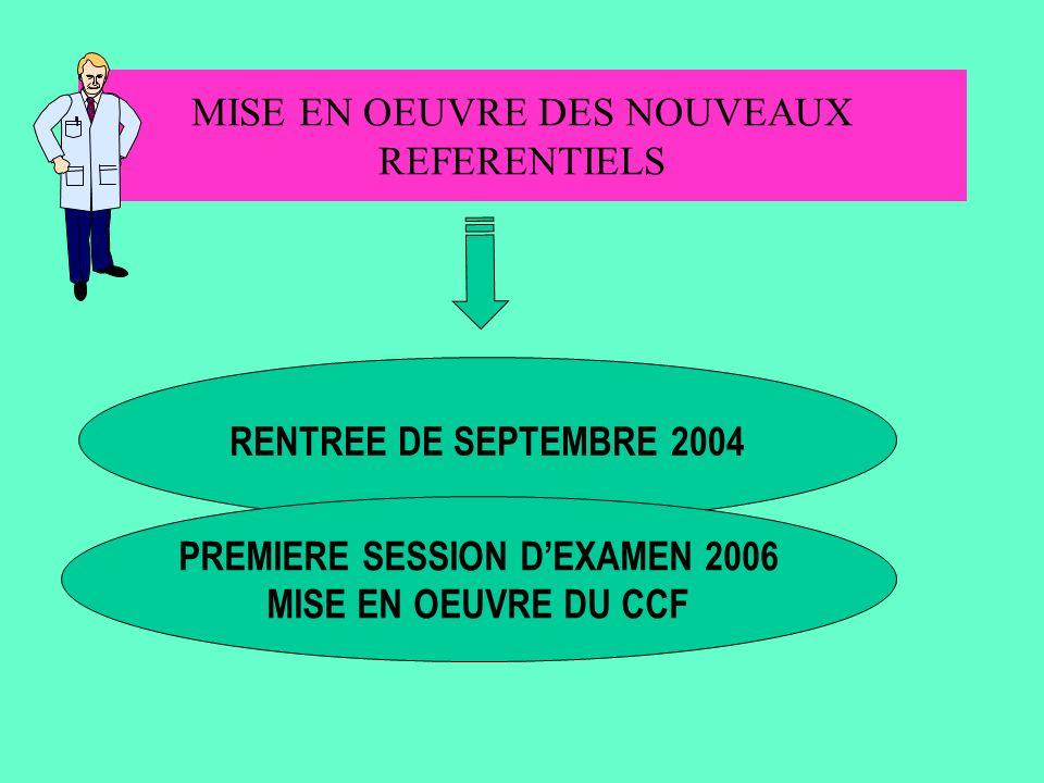 RENTREE DE SEPTEMBRE 2004 PREMIERE SESSION DEXAMEN 2006 MISE EN OEUVRE DU CCF MISE EN OEUVRE DES NOUVEAUX REFERENTIELS