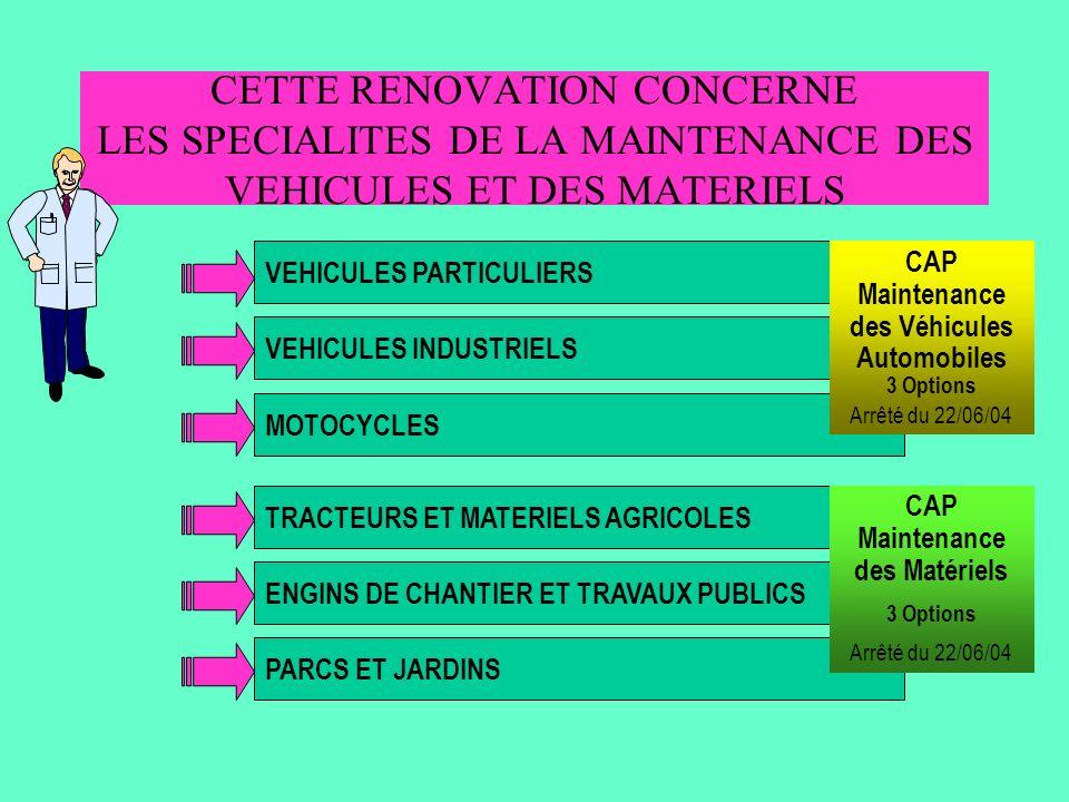 CAP Maintenance des Véhicules Automobiles 3 Options Arrêté du 22/06/2004 CAP Maintenance des Matériels 3 Options Arrêté de 22/06/2004 BEP Maintenance des véhicules et des matériels (6 Dominantes) Arrêté de création en cours CAP MMV Option D Arrêté du 30/08/90 CAP MMV Option C Arrêté du 30/08/90 CAP MMV Option B Arrêté du 30/08/90 CAP MMV Option A Arrêté du 30/08/90 BEP MVA Maintenance des Véhicules Automobiles Arrêté du 30/08/90 Option C Arrêté du 08/03/91 Option B Arrêté du 08/03/91 CAP de Mécanicien Option A Arrêté du 08/03/91 BEP AMM Agent de Maintenance des Matériels Arrêté du 08/03/91 1 SEUL BEP 2 CAP