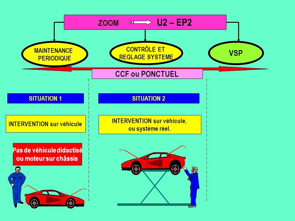 ZOOM U2 – EP2 MAINTENANCE PERIODIQUE VSP CONTRÔLE ET REGLAGE SYSTEME CCF ou PONCTUEL INTERVENTION sur véhicule Pas de véhicule didactisé ou moteur sur
